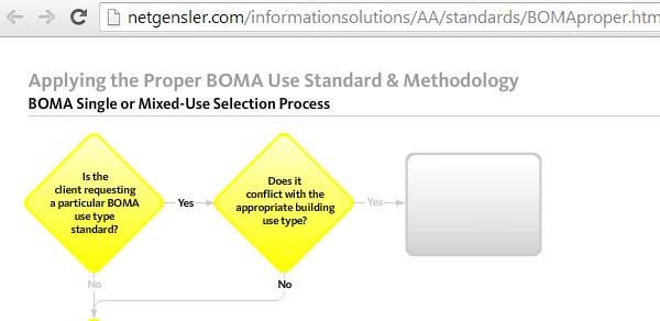 BOMA Selection Process - Gensler
